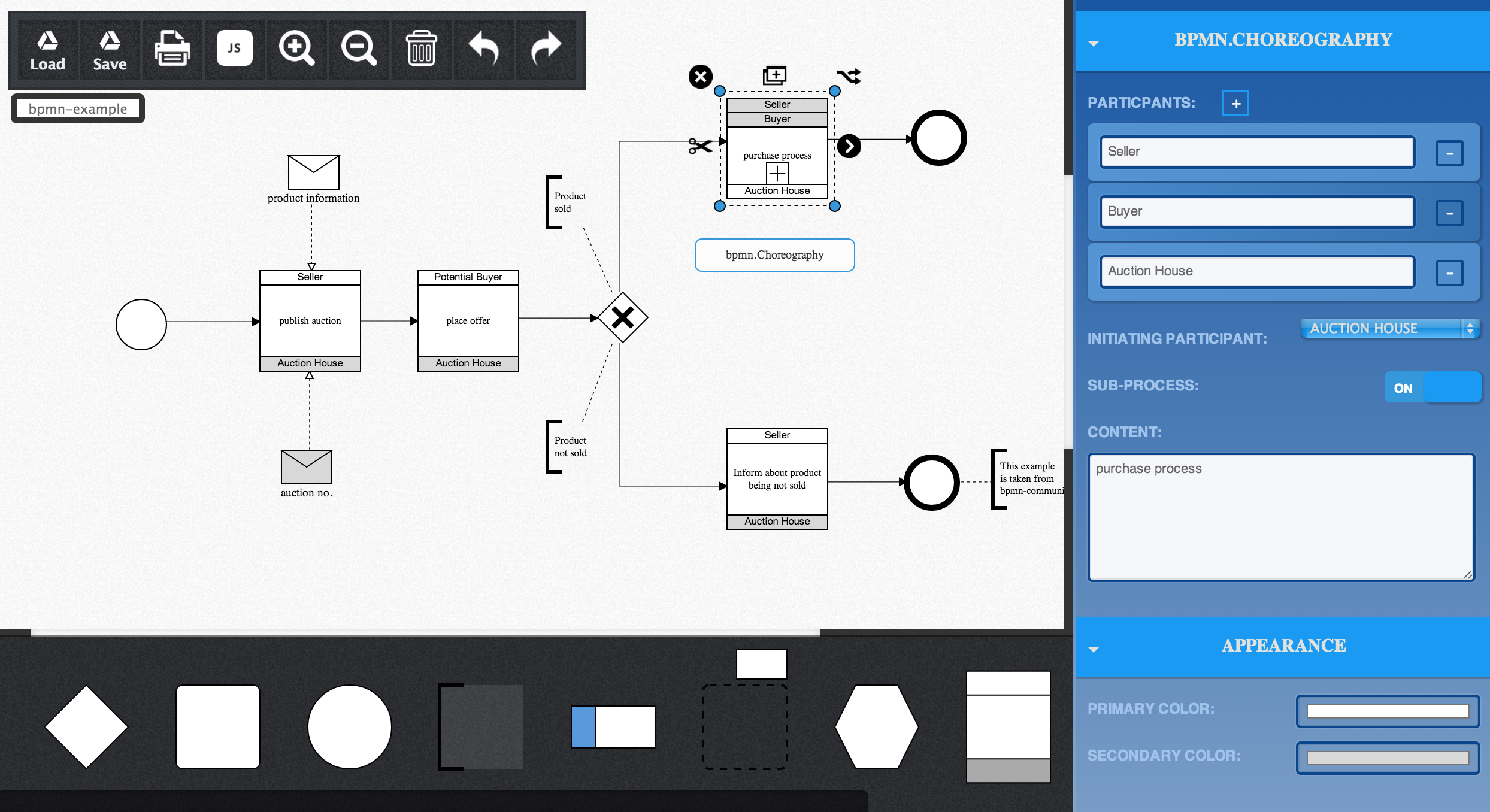 Rappid Process Flow Diagram Using Javascript Toolkit Bpmn Editor