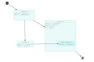 D3 js uml diagram all kind of wiring diagrams d3 js uml diagram images gallery ccuart Images